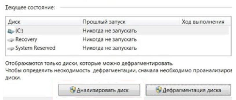 В появившемся окне выбираем Анализировать диск. Дефрагментировать диск следует по итогу анализа. По завершению процесса следует перезагрузить ОС.